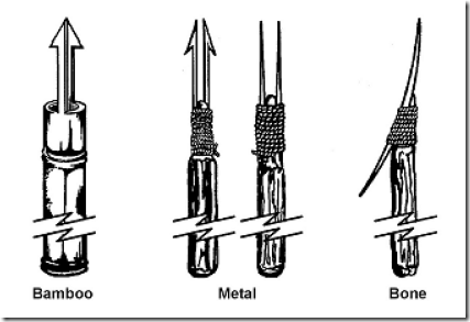 Types of spears for spearfishing