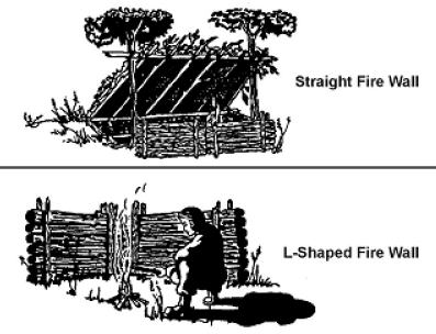 Building firewalls to protect a fire