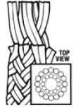 Double Braided rope construction