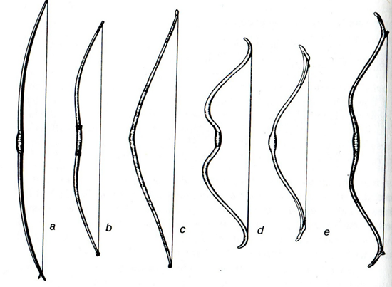 Bow shapes illustrated