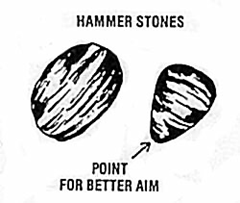 A hammer stone used to make rock tools